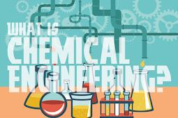 Makalah Kimia Industri