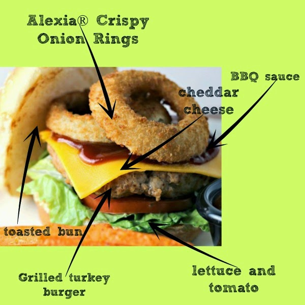 BBQ- Cheddar- Turkey- Burger -diagram