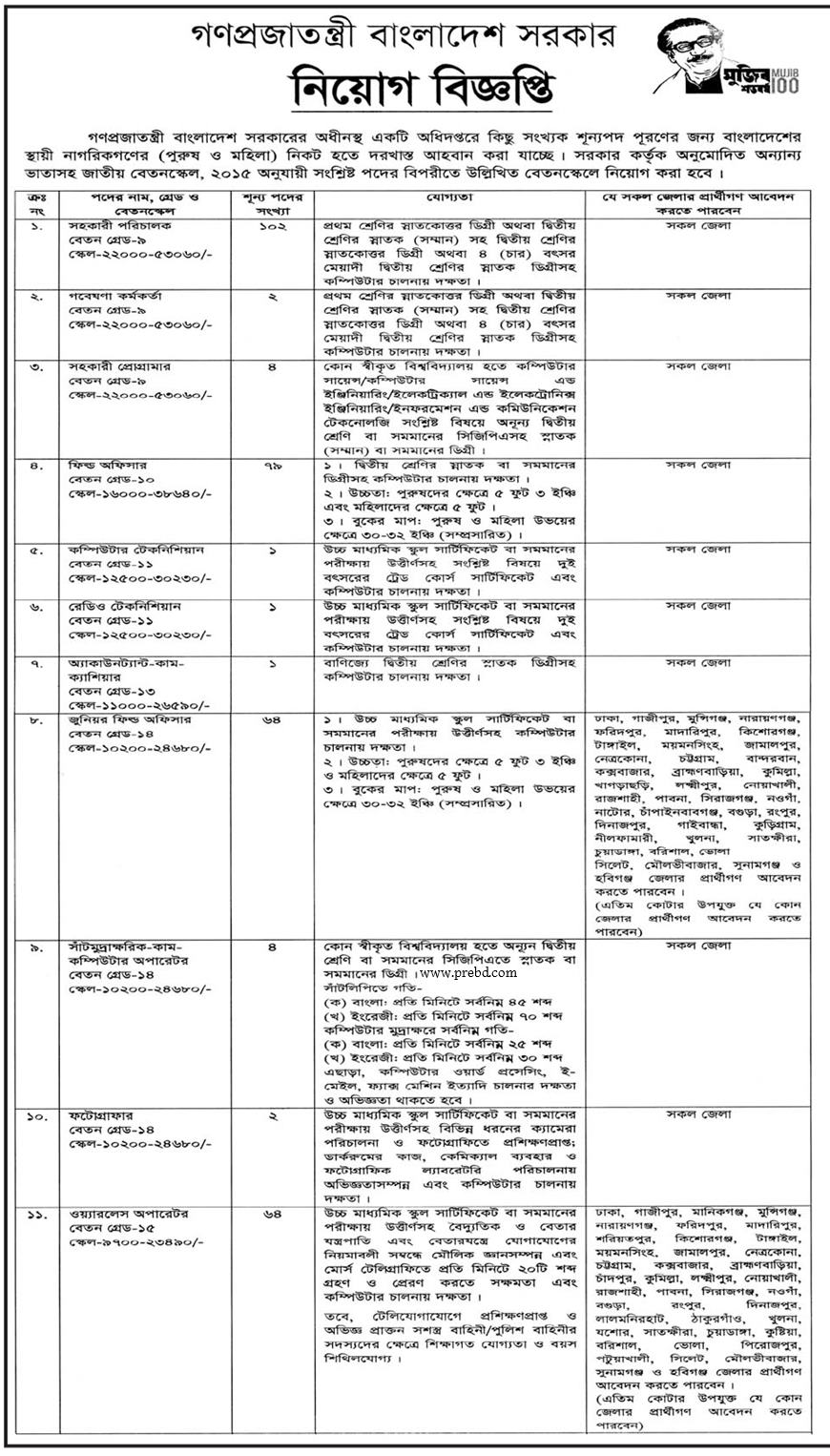 বাংলাদেশ সরকারের অধীনস্থ অধিদপ্ত একটি অধিদপ্তর (NSI) এ নিয়োগ বিজ্ঞপ্তি ২০২১  NSI Job Circular 2021