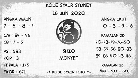 Prediksi Sydney Selasa 16 Juni 2020 - Kode Syair