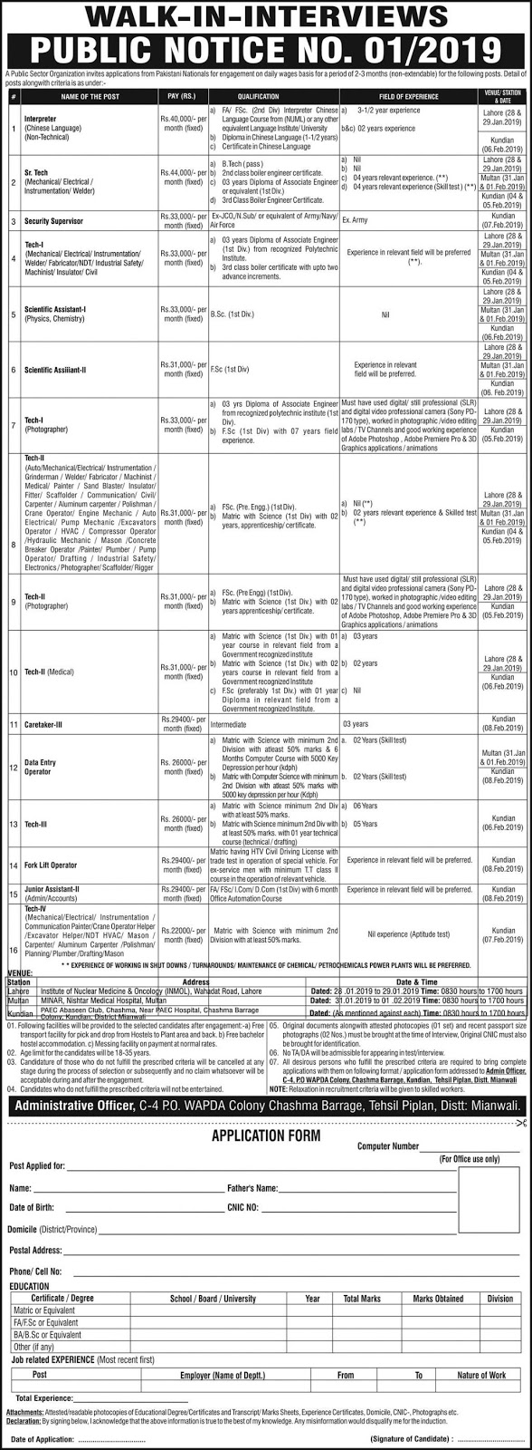 Jobs Vacancies In Public Sector Organization Mianwali 12 January 2019