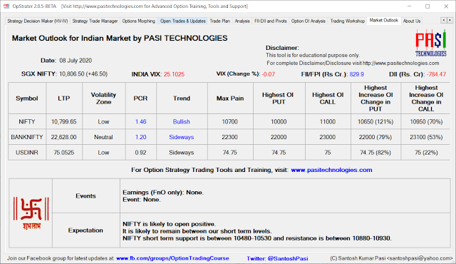 Indian Market Outlook: July 08, 2020