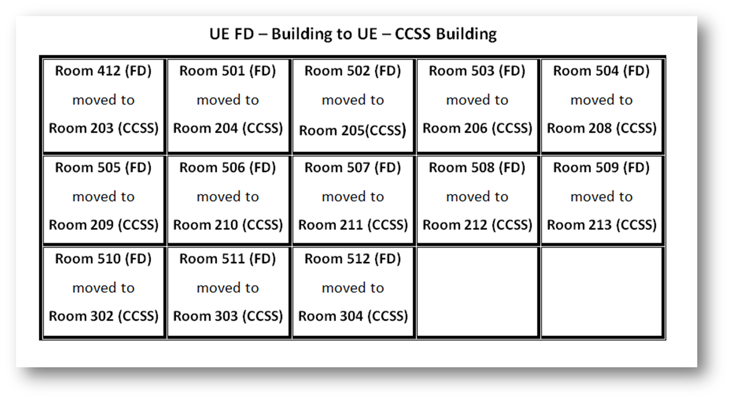 room assignment Manila ECE UE