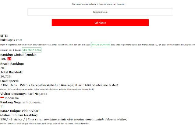 Peringkat Marketplace Indonesia Pada Alexa Rank Situs Ranking Website Dunia