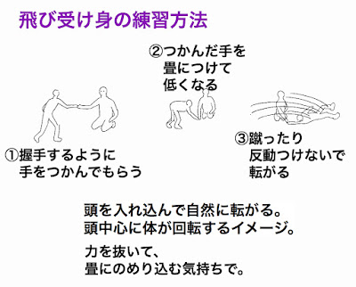 合気道の飛び受け身の練習方法