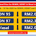 Latest Petrol Price for RON95, RON97 & Diesel in Malaysia (8 Feb-14 Feb 2020)