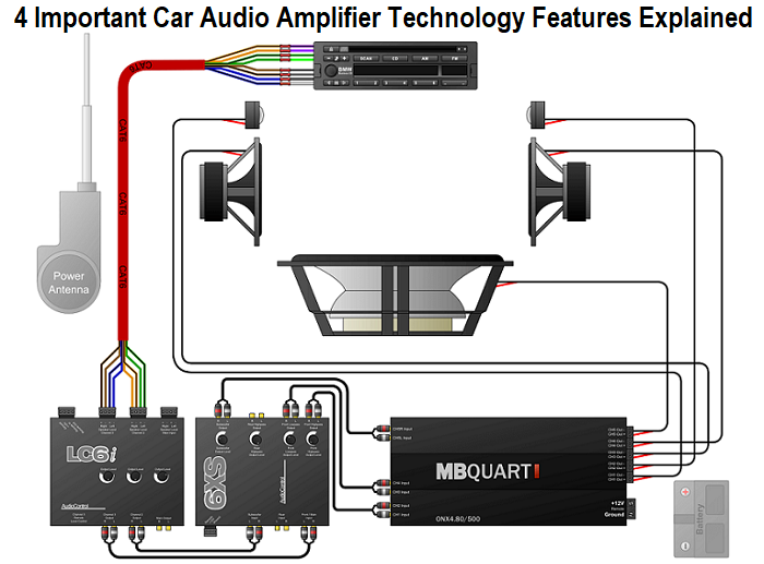 Car Audio Amplifier