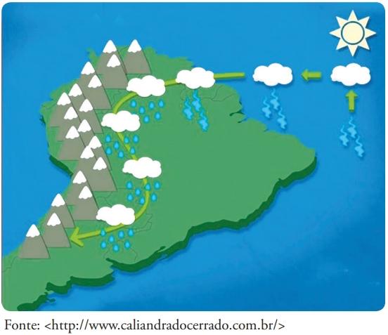 FDSBC 2020: A imagem ao lado retrata um fenômeno conhecido por meteorologistas desde a década de 1960, mas somente há uns 10 anos que os pesquisadores começaram a entender melhor a origem e a dinâmica do fenômeno.