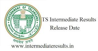TS Intermediate Results