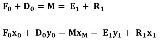 Balance global de masa en sistema con contacto sencillo para extracción sólido-líquido