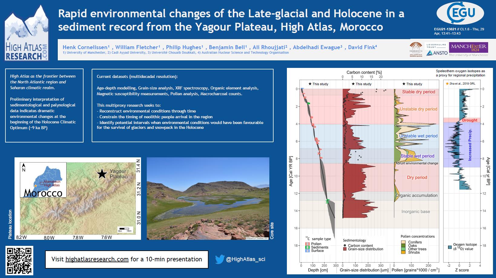 EGU 2021 - Palaeoenvironmental history at Yagour Plateau