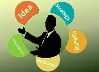 What is Product Design & Product Design Concept