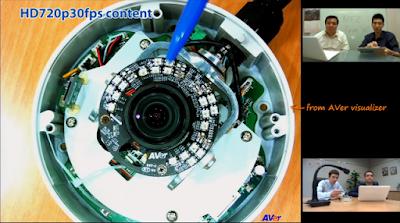 AVer EVC130P chia sẻ nội dung với độ phân giải HD720p