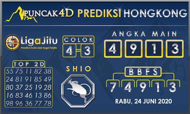 PREDIKSI TOGEL HONGKONG PUNCAK4D 24 JUNI 2020
