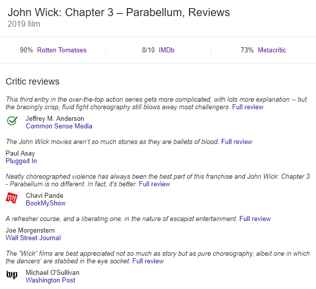 Shashank Review,International Seo,John Wick