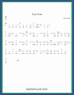 not angka kupu kuwi lagu daerah jawa tengah