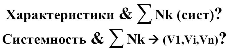 Типы мышления в числовой сфере Сверхразумного Искусственного Интеллекта «RISK» 6