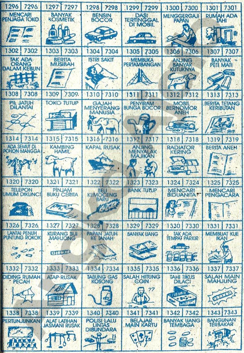 Buku Mimpi 4D Bergambar 1296-1343