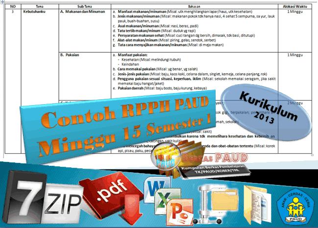 Download Berkas Contoh RPPH PAUD Minggu ke 15 Kurikulum 2013