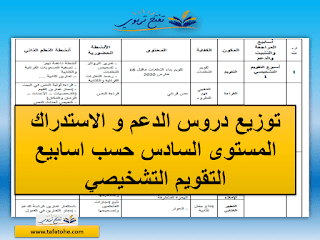 توزيع دروس الدعم و الاستدراك المستوى السادس حسب اسابيع التقويم التشخيصي