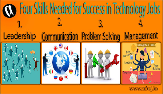 Four Skills Needed for Success in Technology Jobs - Afroj.In