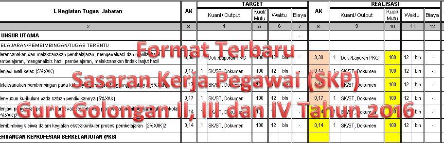 Format Terbaru Sasaran Kerja Pegawai (SKP) Guru Golongan II, III dan IV Tahun 2016 dengan Microsoft Excel