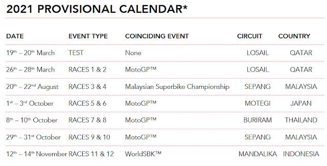 Sirkuit Mandalika Direncanakan Masuk Kalender Asia Talent Cup 2021