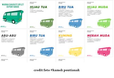Angkutan BRT untuk kota pontianak