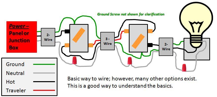 Wiring Plan Home Woodshop Best Electrical Circuit Wiring Diagram