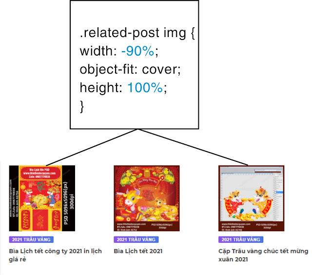 post img - CSS TRICK TRONG THIẾT KẾ GIAO DIỆN RESPONSIVE WEB DESIGN CO DÃN ẢNH