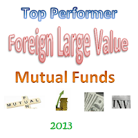 Top Performing Foreign Large Value Mutual Funds 2013
