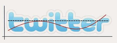 Twitter ve Intagram Analiz Siteleri