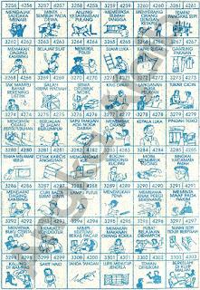 Buku Tafsir Mimpi 4D Bergambar Terlengkap