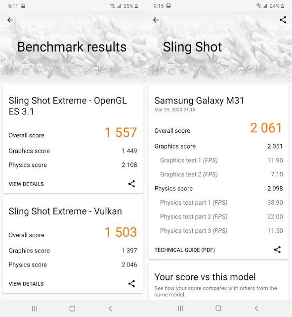 Benchmark 3DMark Samsung Galaxy M31