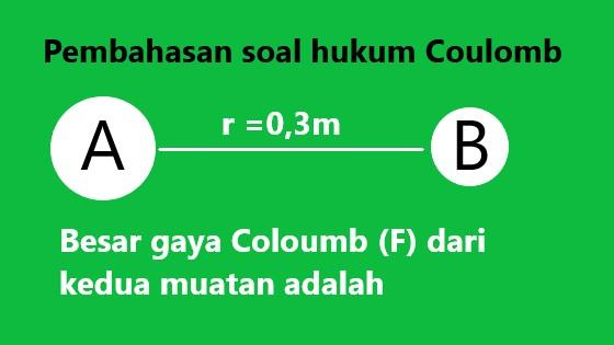 membahas soal-soal berkaitan dengan hukum coulomb