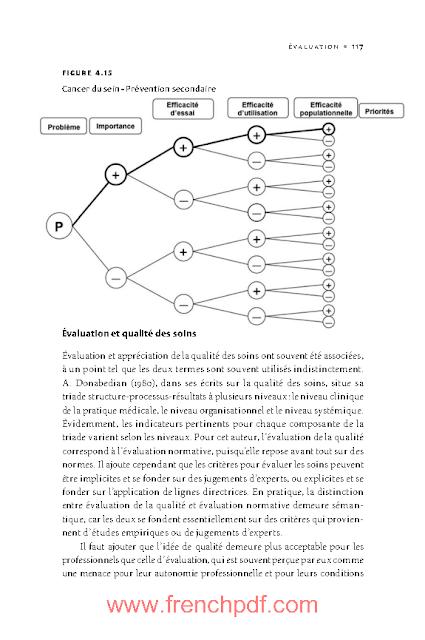 Comprendre Le système de santé pour mieux le gérer pdf gratuit