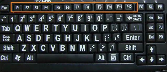 Fungsi Tombol F1-F12