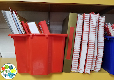 Organizing Wonders Reading Curriculum | Apples to Applique