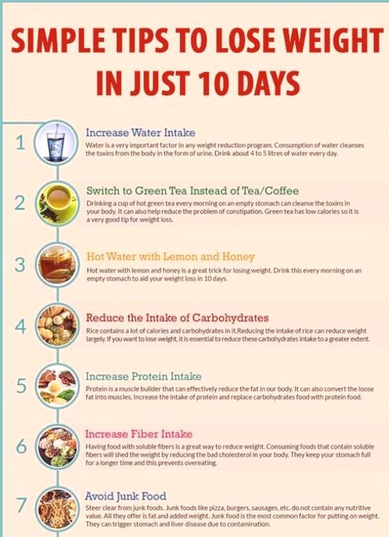 Lose Weight In Just 10 Days