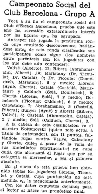 Clasificación después de la 15 ronda del Torneo Social de Ajedrez Barcelona 1936