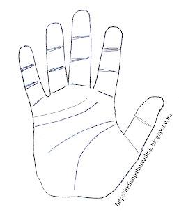 यदि हाथ में दो हृदय-रेखा हों | Double Heart Line On Hand