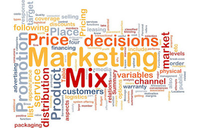 Pengertian MARKETING MIX (Bauran Pemasaran) Menurut Ahli dan Secara Umum