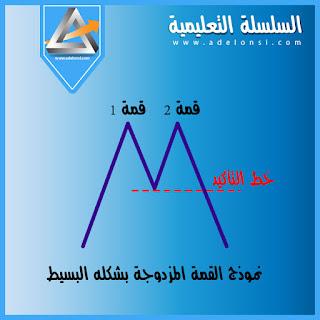 الشكل الرئيسي لنموذج القمة المزدوجة