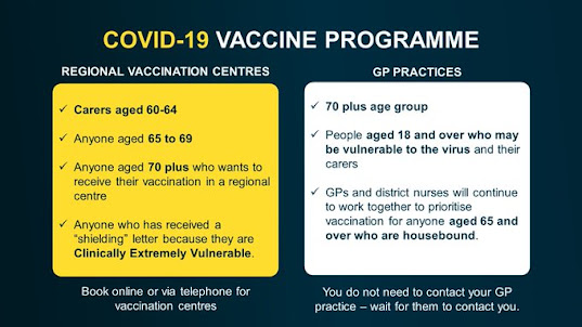 UK Vaccination programme 1 to 9 where will you be jabbed