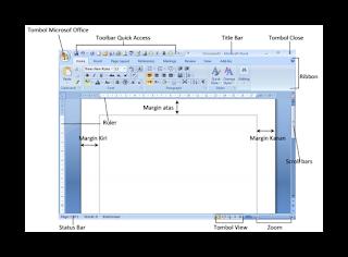 Rumus Cara Pengoperasian Microsoft Office Word
