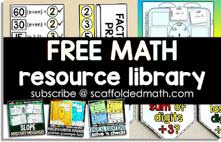 Scaffolded Math and Science free math resource library