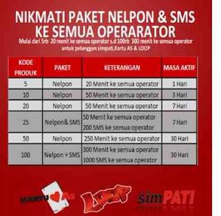 √ Harga Paket Nelpon Telkomsel Murah Kuota Banyak 5