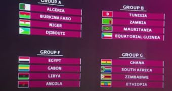 قرعة تصفيات كأس العالم 2022:مصر فى المجموعة السادسة