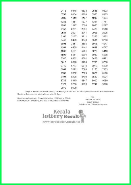 Kerala  Lottery Result 20-02-2020 Karunya Plus KN-304 Lottery Result