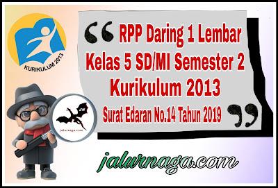 Download RPP Daring 1 Lembar Kelas 5 Semester 2 Revisi 2020